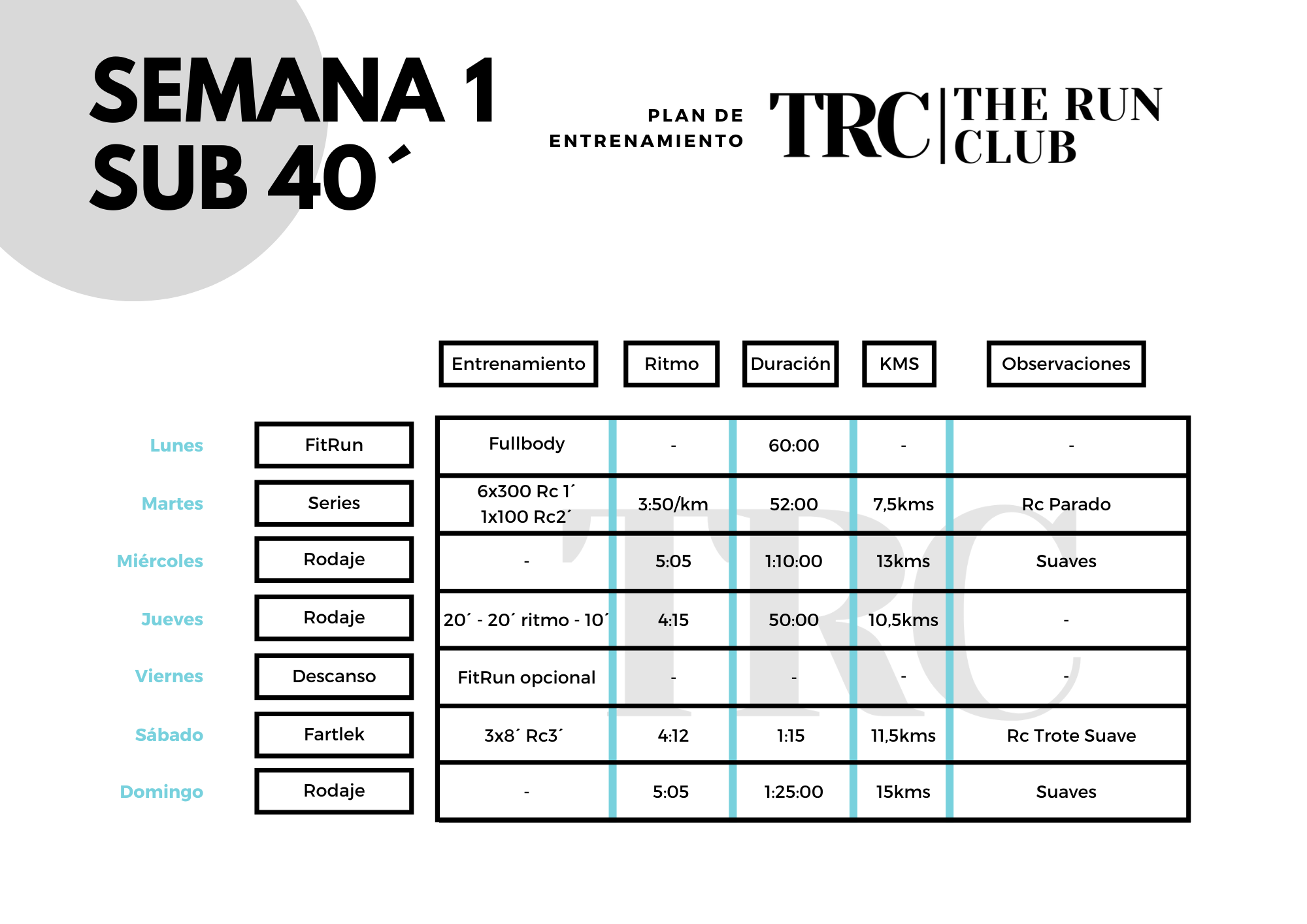 Programa Runner - planning semanal sub 40